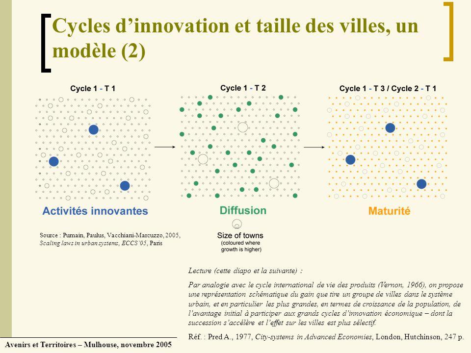 Cycles d'innovation et taille des villes, un modèle (2)