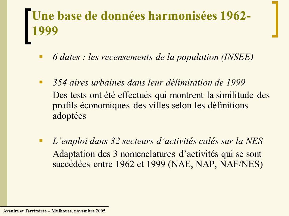 Une base de données harmonisées 1962-1999