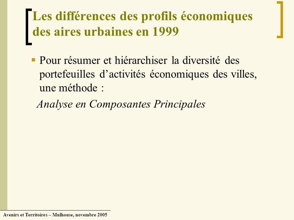 Les différences des profils économiques des aires urbaines en 1999