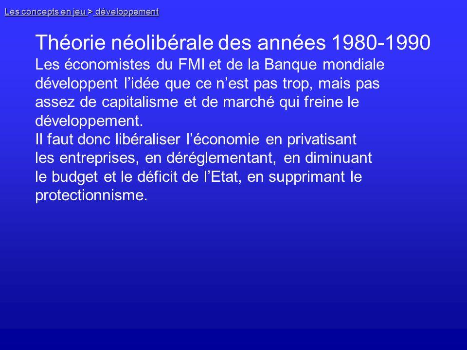 Théorie néolibérale des années 1980-1990
