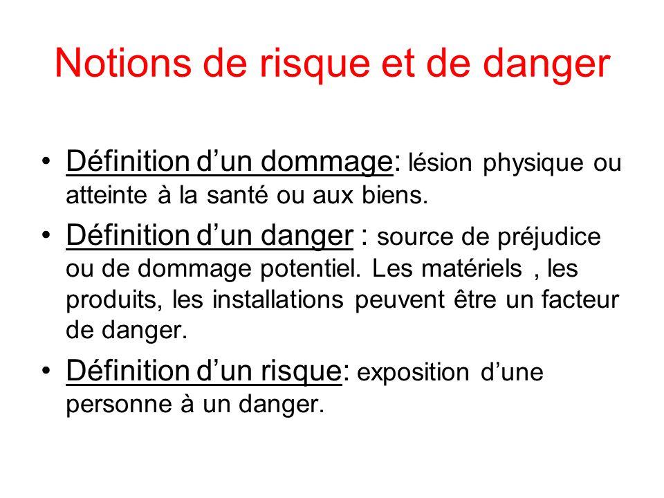 Notions de risque et de danger