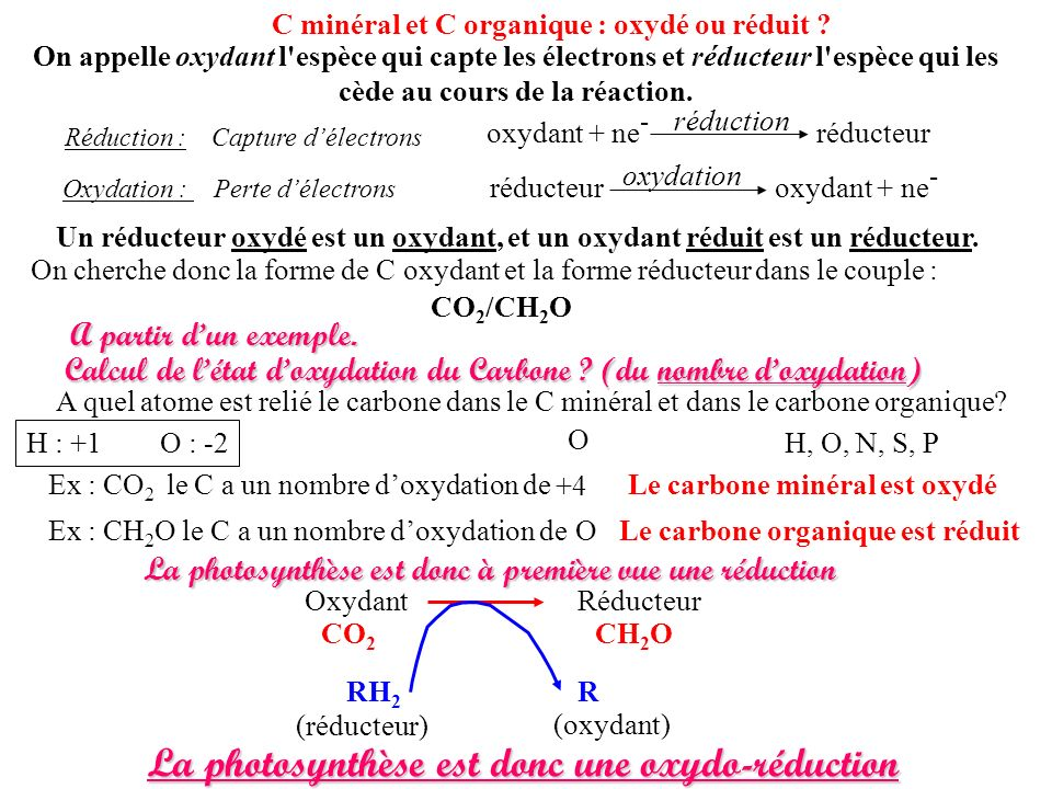 La photosynthèse est donc une oxydo-réduction
