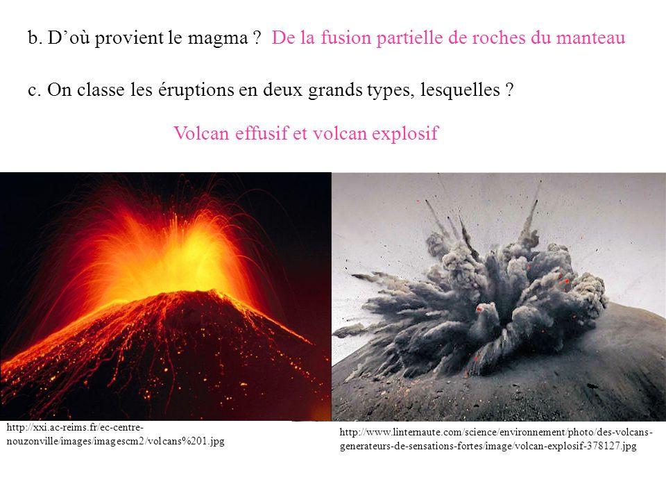 b. D'où provient le magma