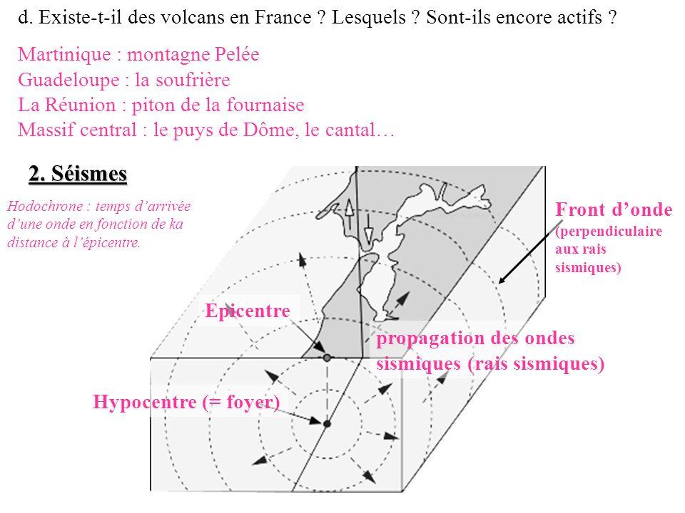 d. Existe-t-il des volcans en France Lesquels Sont-ils encore actifs