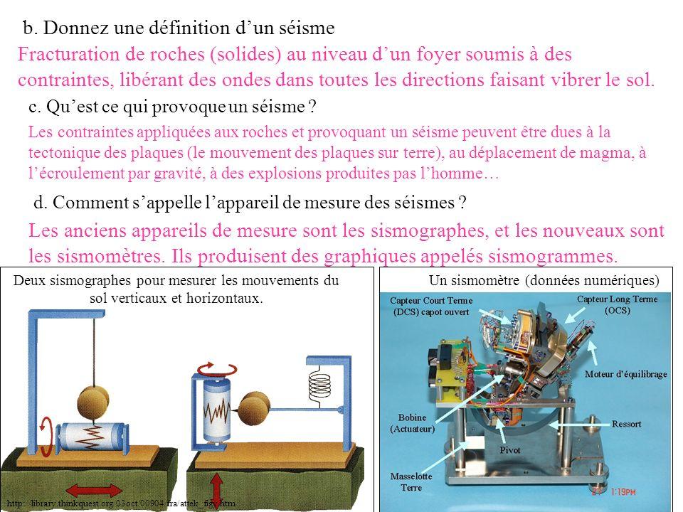 Un sismomètre (données numériques)