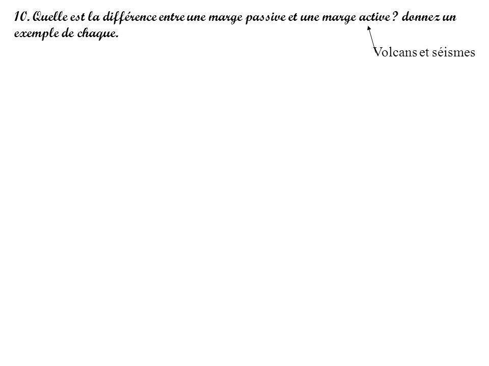 10. Quelle est la différence entre une marge passive et une marge active donnez un exemple de chaque.