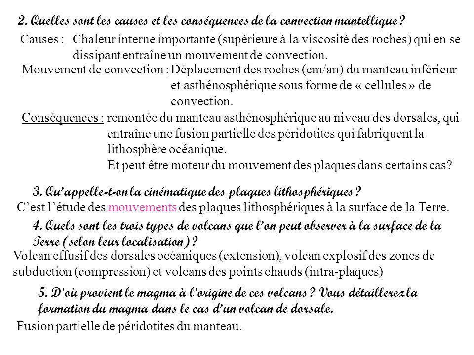 2. Quelles sont les causes et les conséquences de la convection mantellique