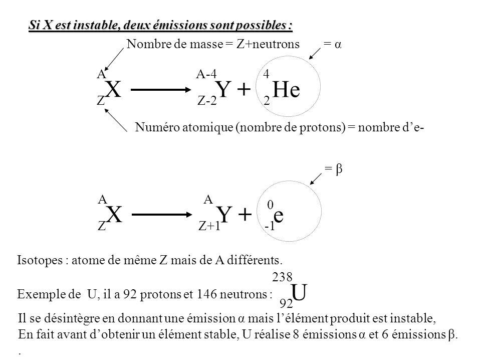 X Y + He X Y + e U Si X est instable, deux émissions sont possibles :