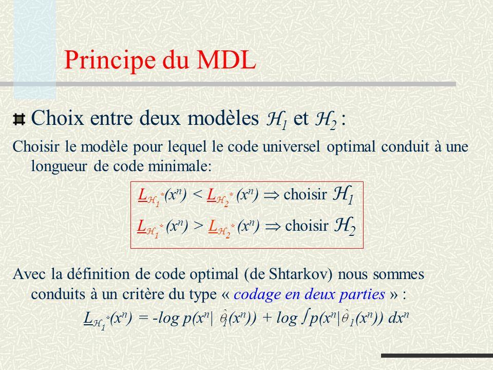 Principe du MDL Choix entre deux modèles H1 et H2 :