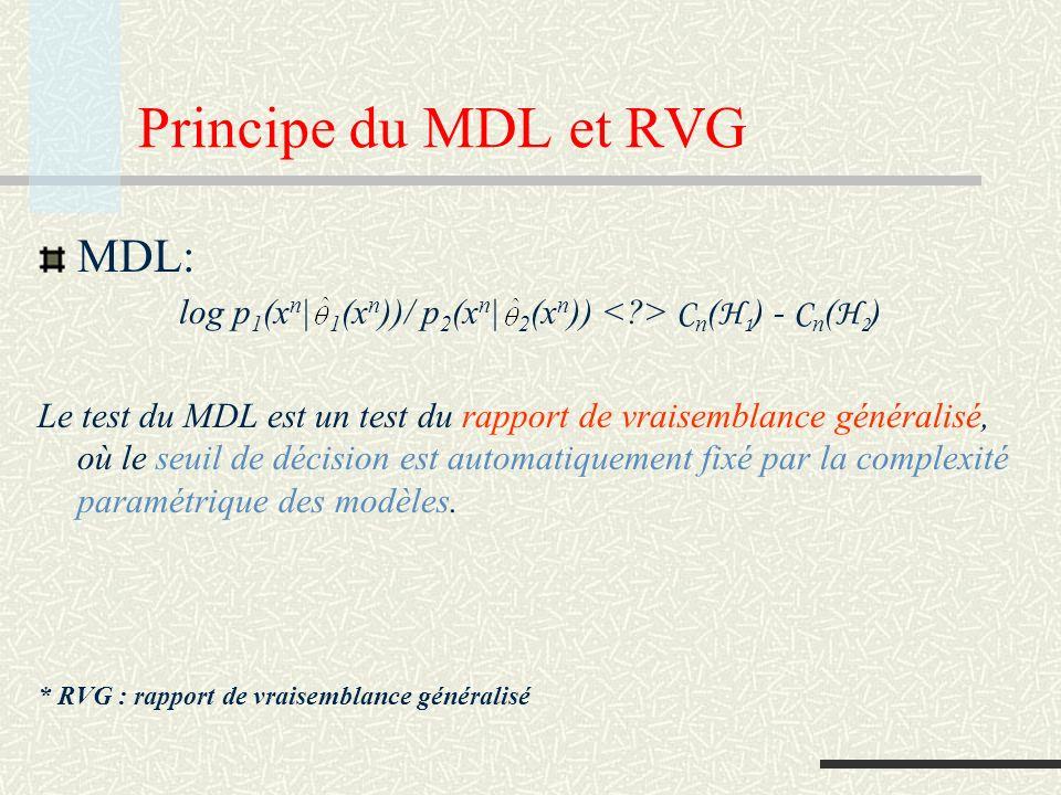 log p1(xn| 1(xn))/ p2(xn| 2(xn)) < > Cn(H1) - Cn(H2)