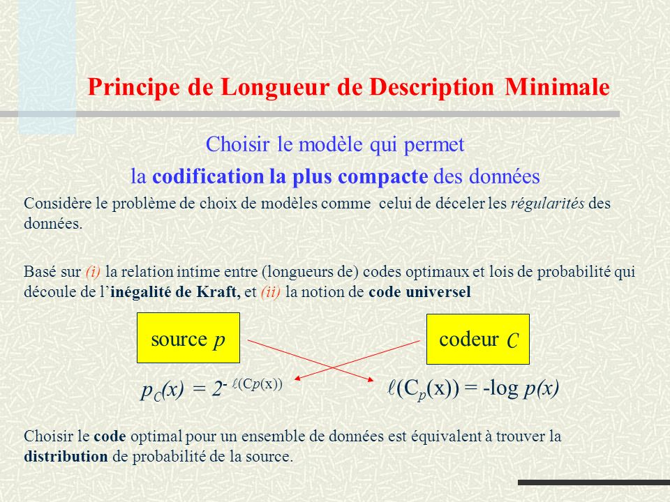 Principe de Longueur de Description Minimale