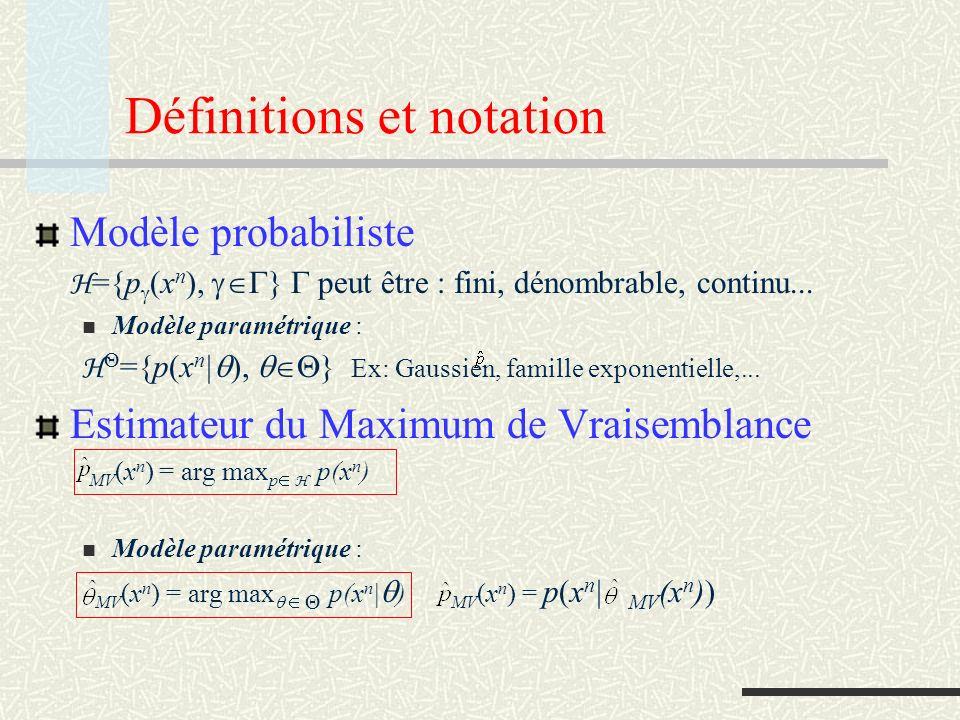 Définitions et notation