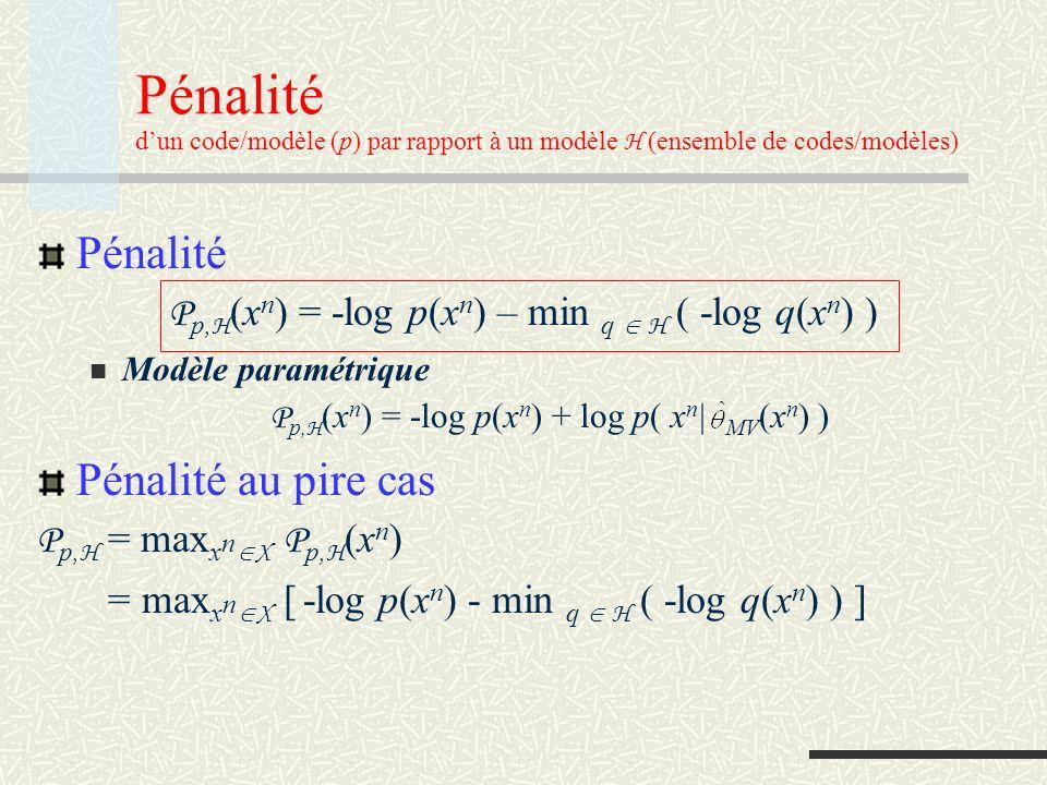Pénalité d'un code/modèle (p) par rapport à un modèle H (ensemble de codes/modèles)