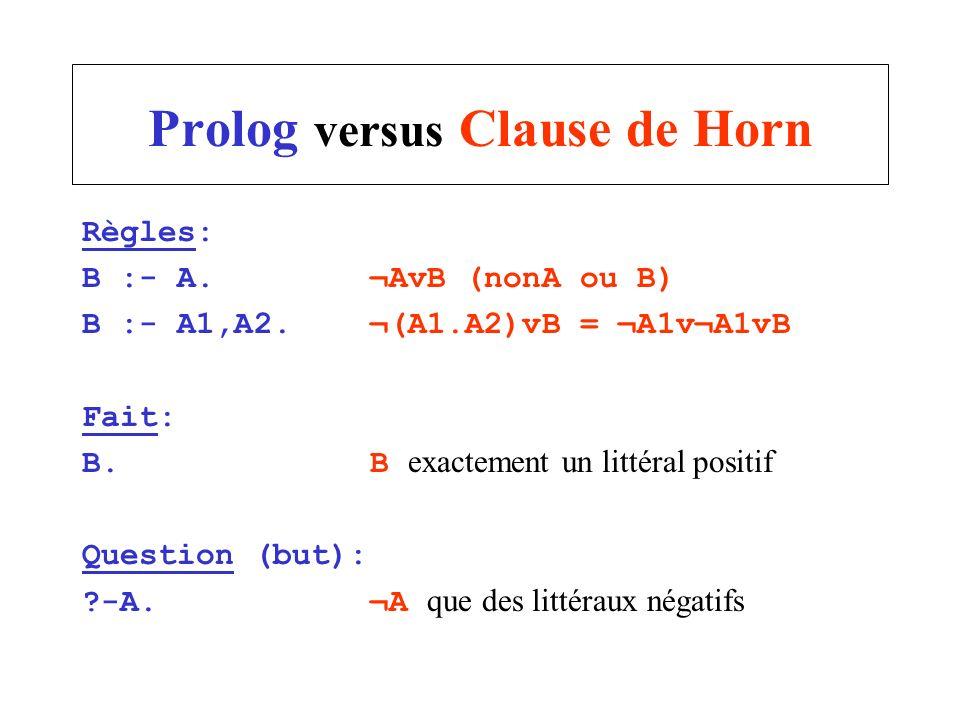 Prolog versus Clause de Horn