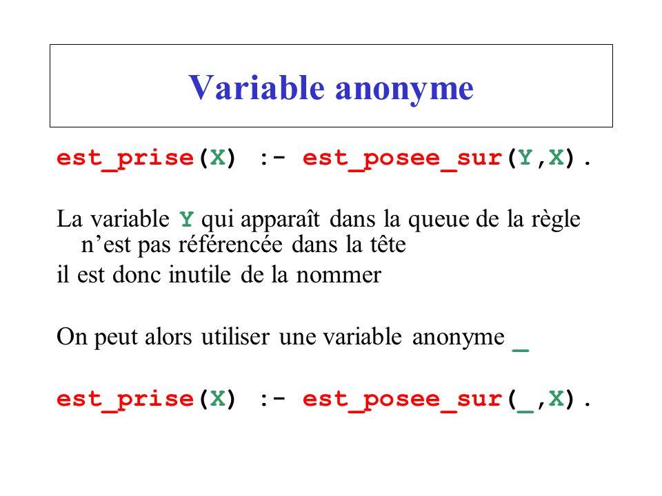Variable anonyme est_prise(X) :- est_posee_sur(Y,X).