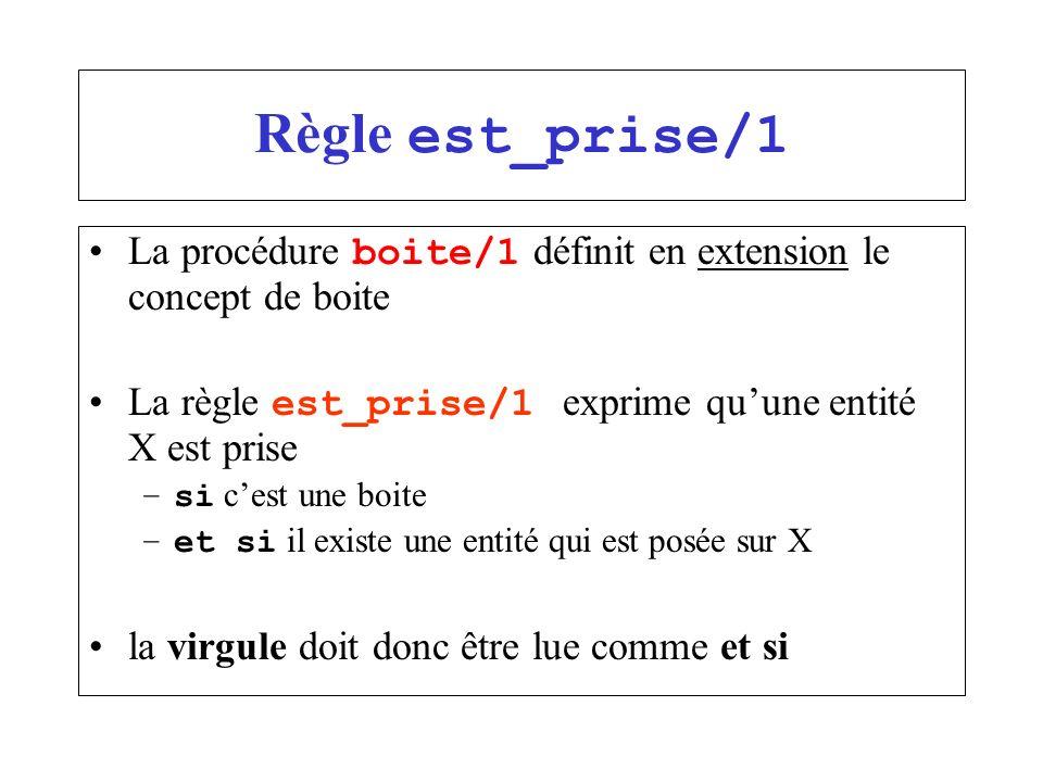 Règle est_prise/1 La procédure boite/1 définit en extension le concept de boite. La règle est_prise/1 exprime qu'une entité X est prise.