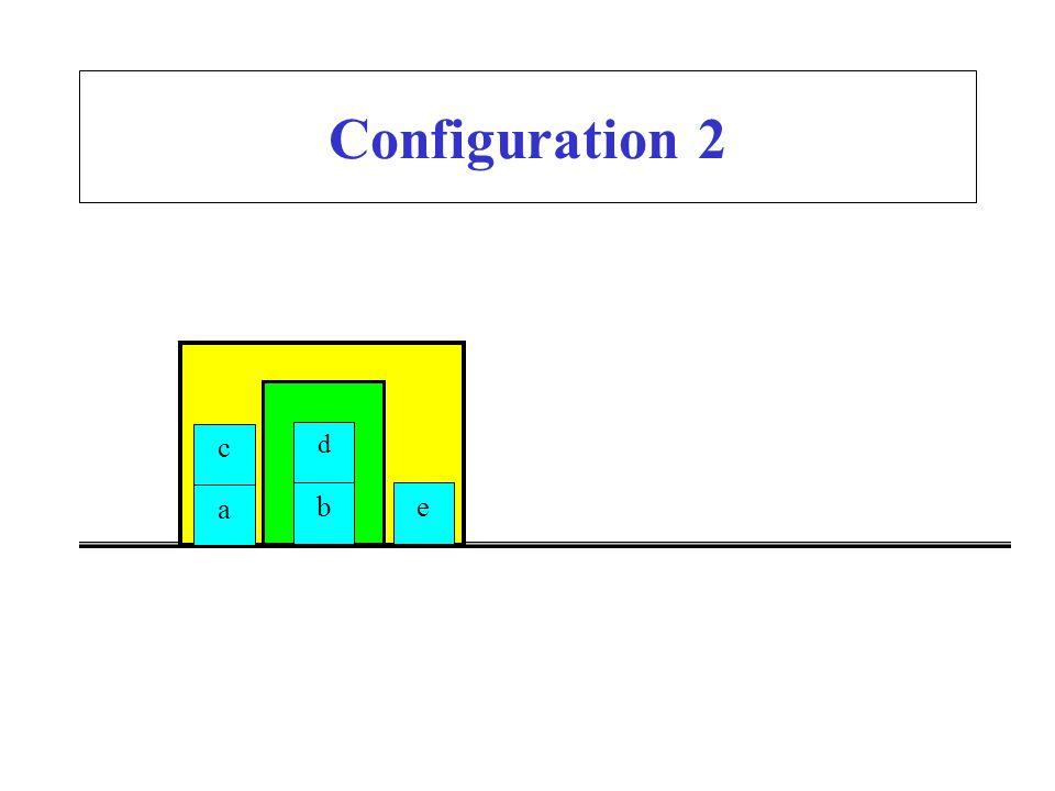 Configuration 2 a c e b d