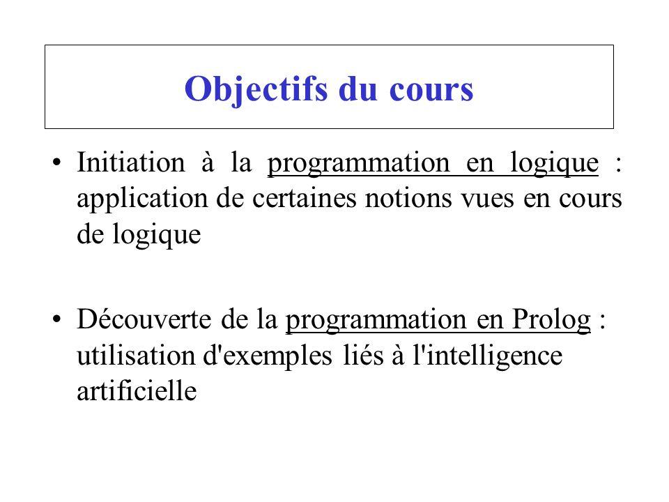 Objectifs du cours Initiation à la programmation en logique : application de certaines notions vues en cours de logique.