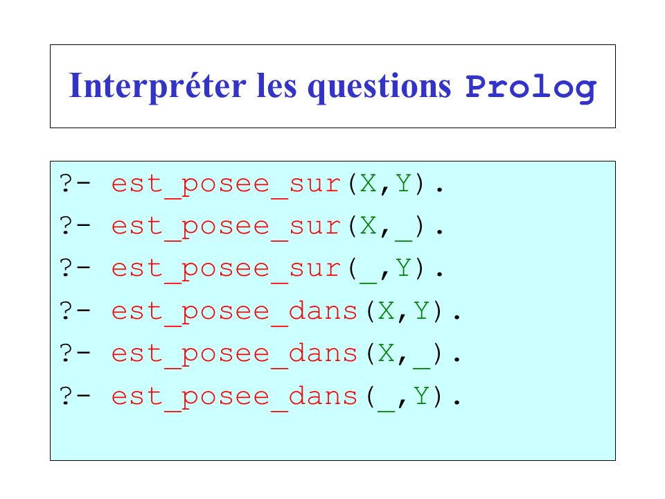 Interpréter les questions Prolog