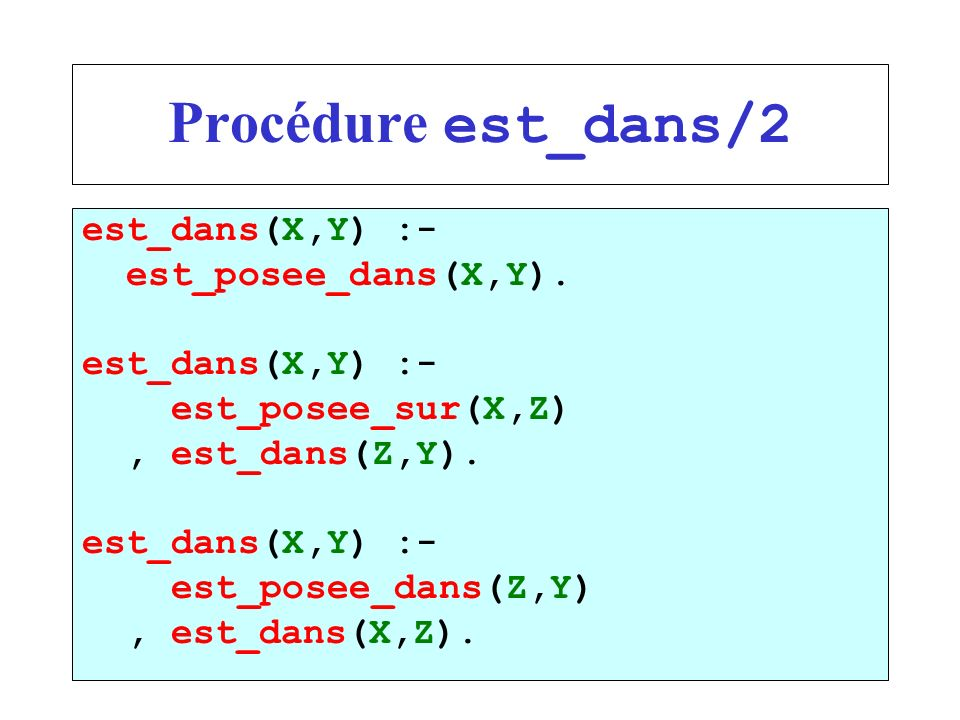 Procédure est_dans/2 est_dans(X,Y) :- est_posee_dans(X,Y).