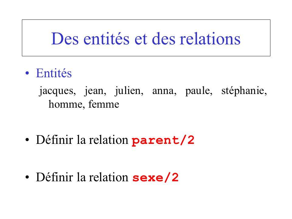 Des entités et des relations