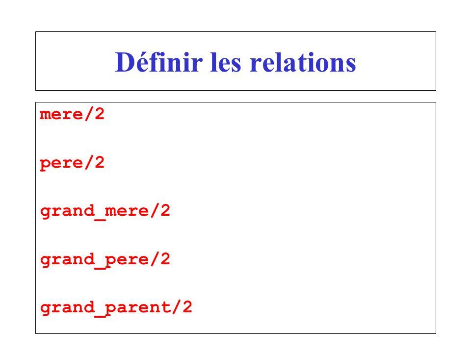 Définir les relations mere/2 pere/2 grand_mere/2 grand_pere/2