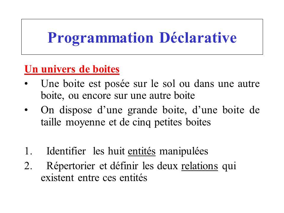 Programmation Déclarative