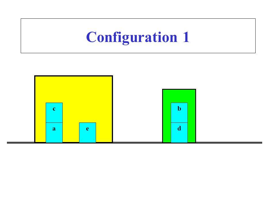 Configuration 1 a c e d b