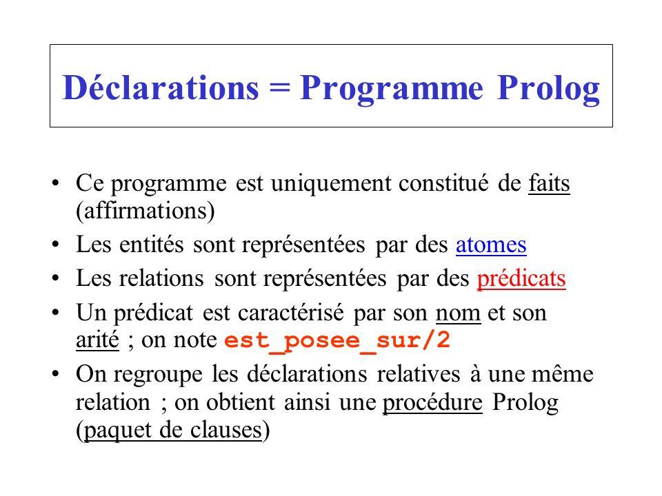 Déclarations = Programme Prolog