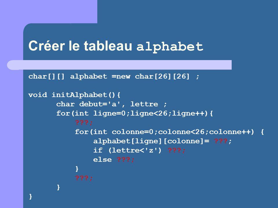 Créer le tableau alphabet