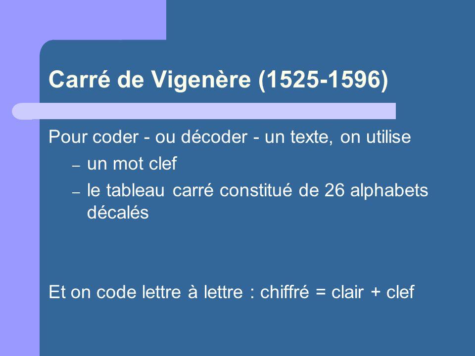Carré de Vigenère (1525-1596)Pour coder - ou décoder - un texte, on utilise. un mot clef. le tableau carré constitué de 26 alphabets décalés.