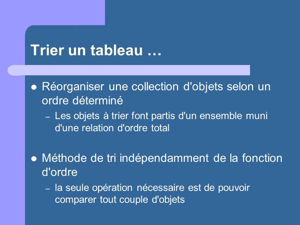 Trier un tableau … Réorganiser une collection d objets selon un ordre déterminé.