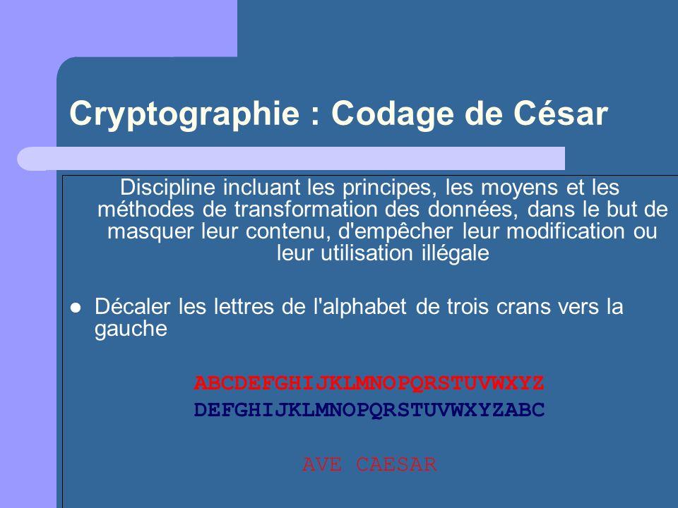 Cryptographie : Codage de César