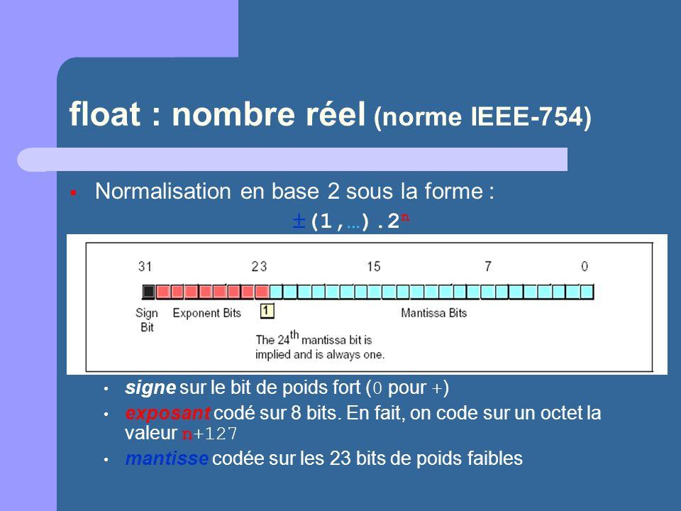 float : nombre réel (norme IEEE-754)