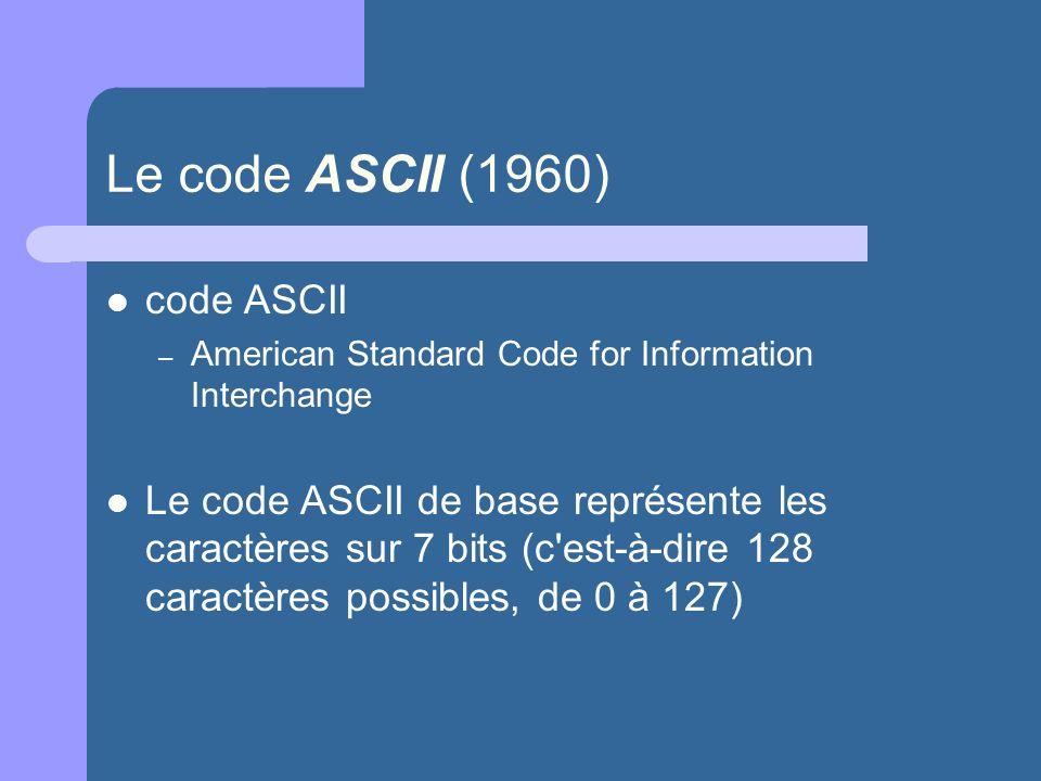 Le code ASCII (1960) code ASCII