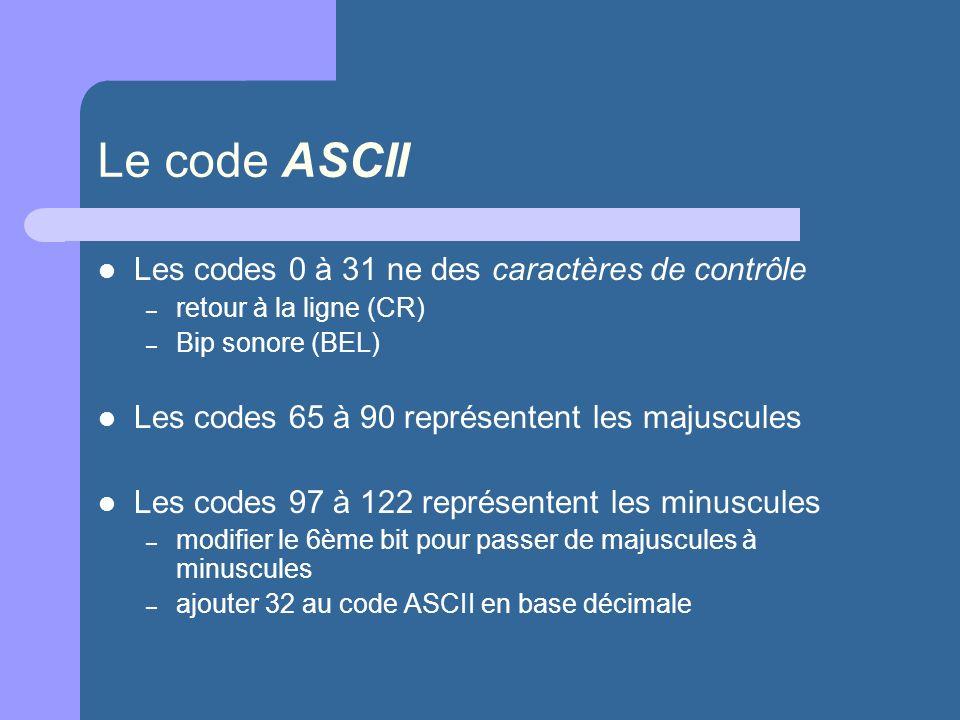 Le code ASCII Les codes 0 à 31 ne des caractères de contrôle