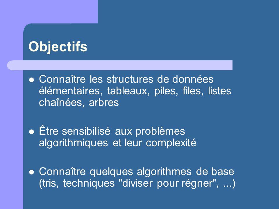 Objectifs Connaître les structures de données élémentaires, tableaux, piles, files, listes chaînées, arbres.