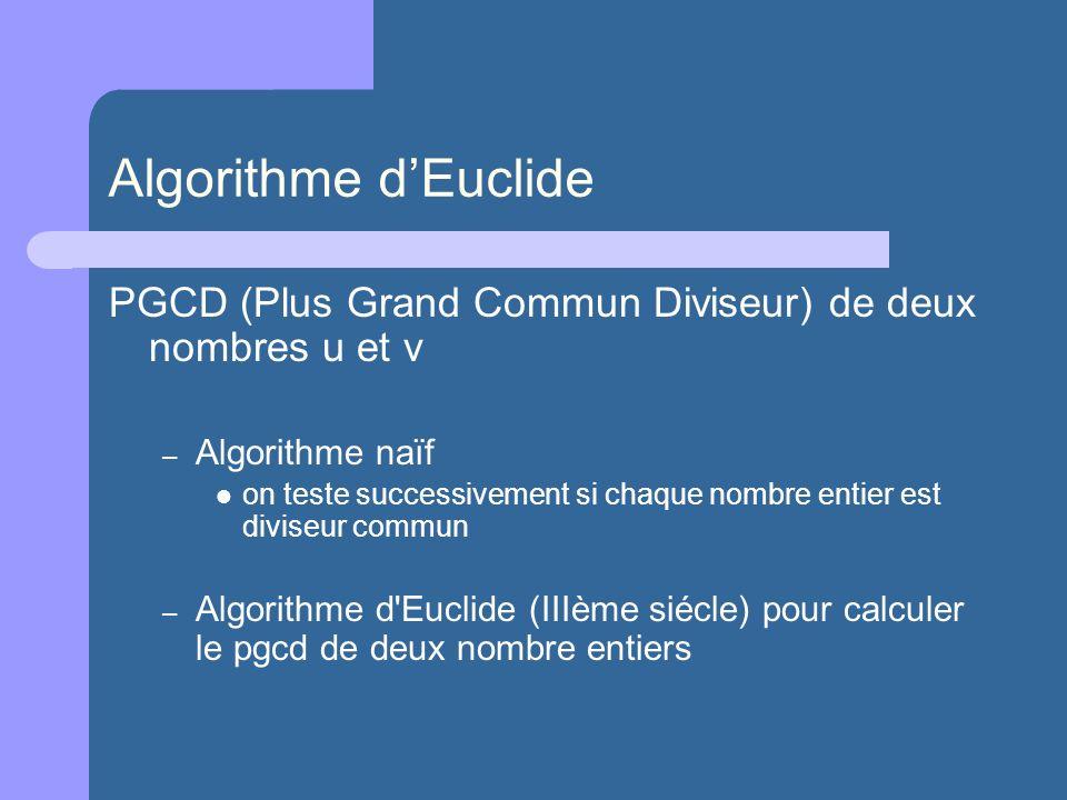 Algorithme d'Euclide PGCD (Plus Grand Commun Diviseur) de deux nombres u et v. Algorithme naïf.