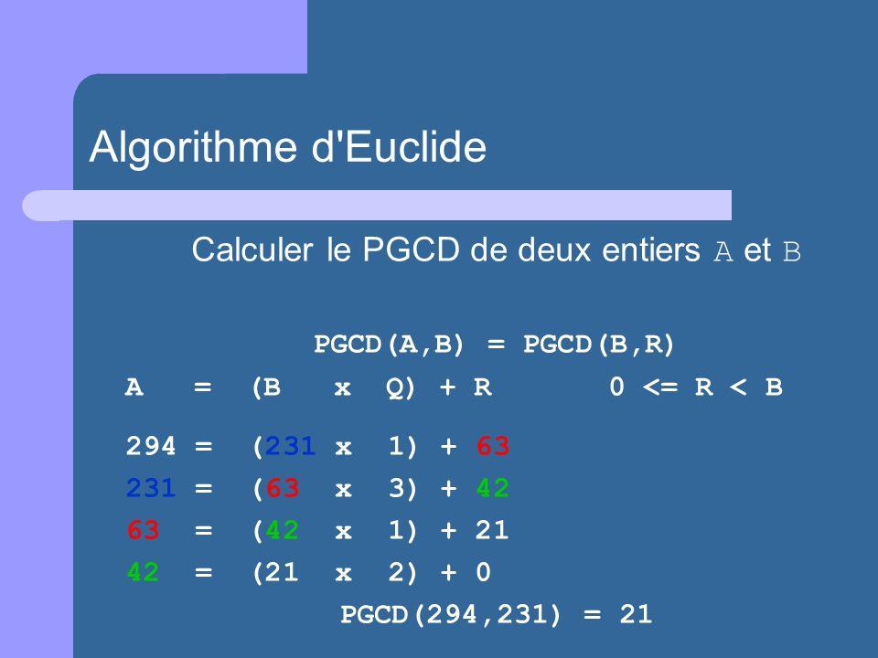 Calculer le PGCD de deux entiers A et B