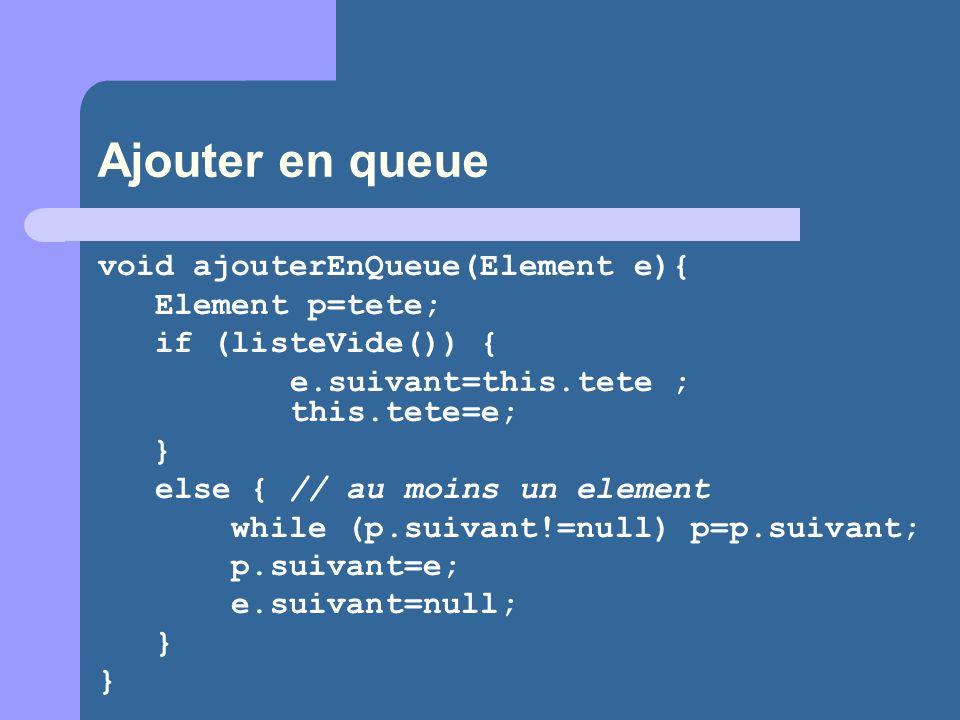 Ajouter en queue void ajouterEnQueue(Element e){ Element p=tete;