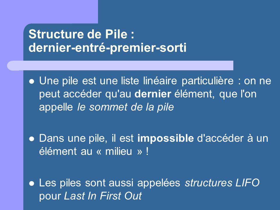 Structure de Pile : dernier-entré-premier-sorti