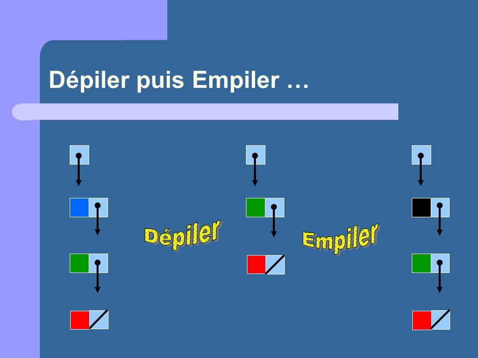 Dépiler puis Empiler … Dépiler Empiler