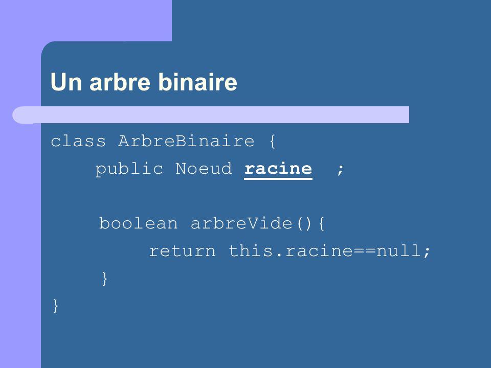 Un arbre binaire class ArbreBinaire { public Noeud racine ;