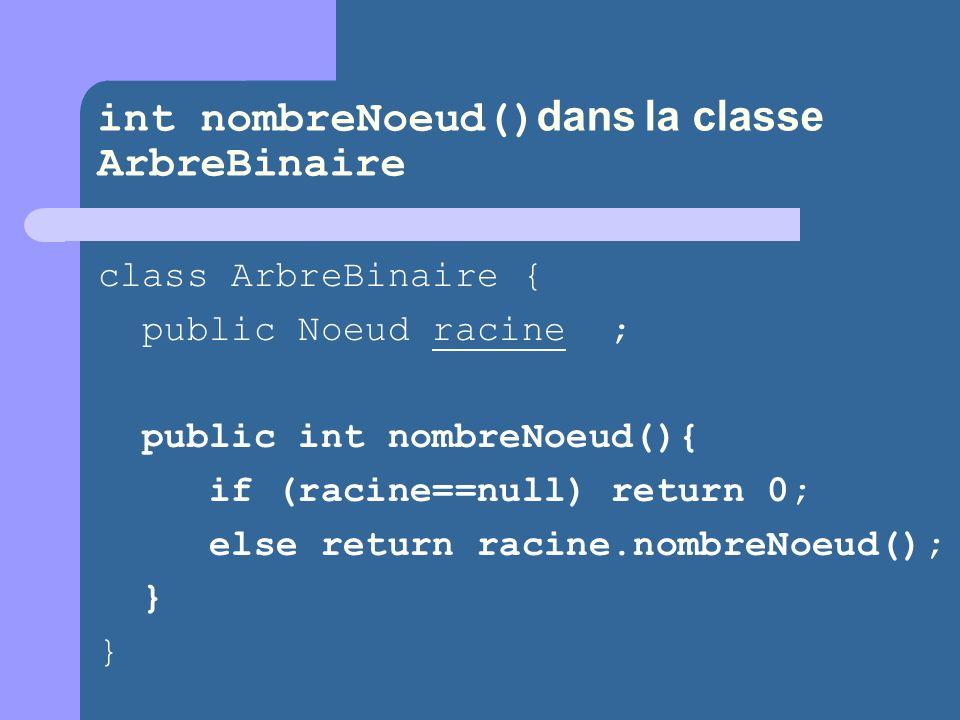 int nombreNoeud()dans la classe ArbreBinaire