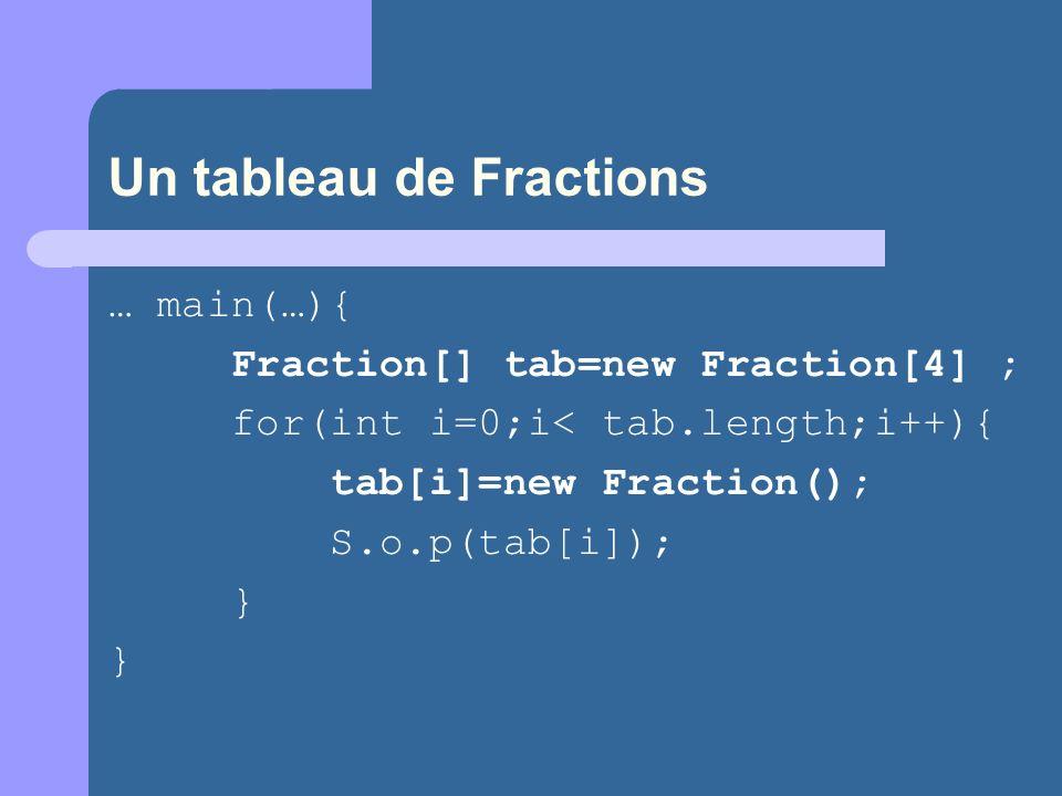 Un tableau de Fractions