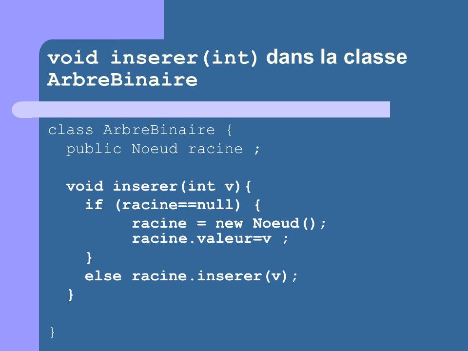 void inserer(int) dans la classe ArbreBinaire