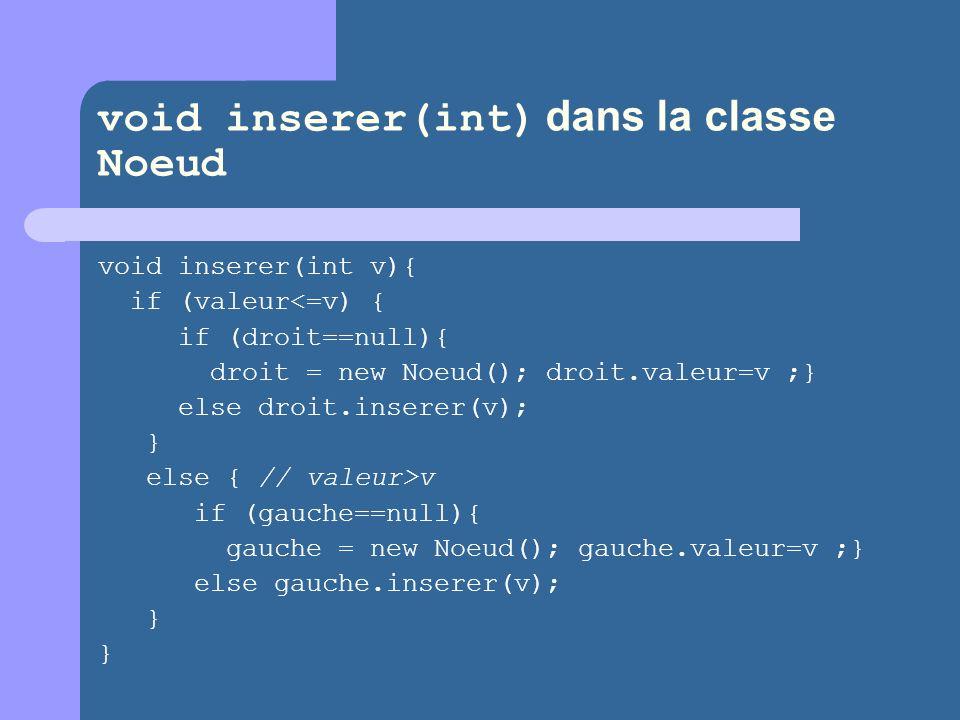 void inserer(int) dans la classe Noeud