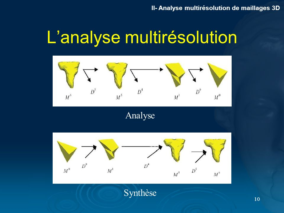L'analyse multirésolution