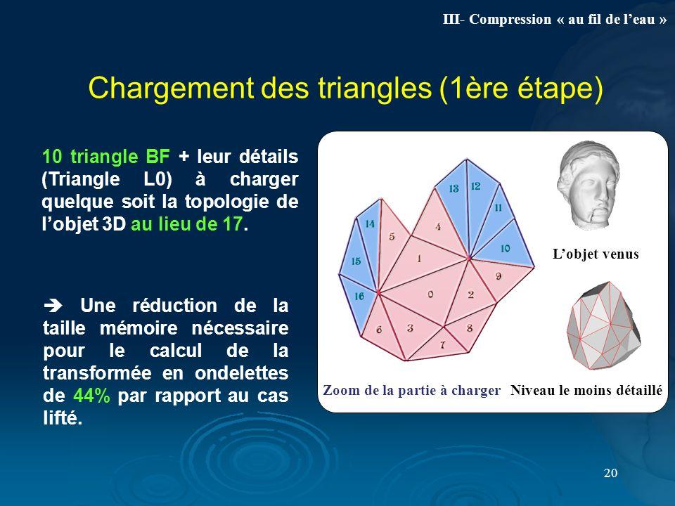 Chargement des triangles (1ère étape)