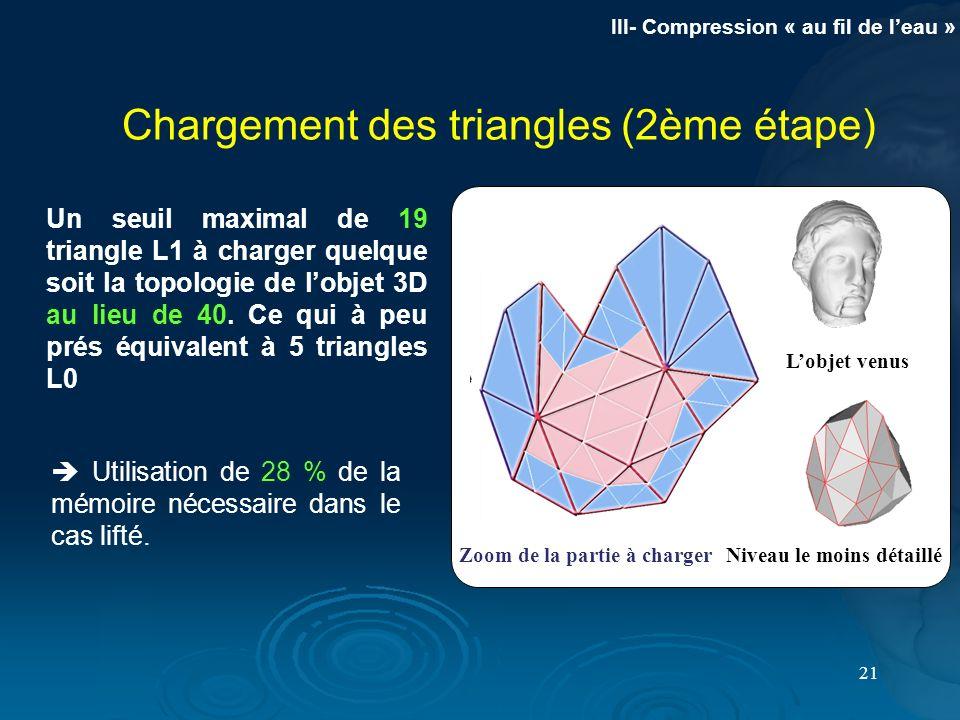 Chargement des triangles (2ème étape)